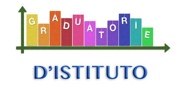 Graduatorie definitive di istituto personale docente per individuazione docenti soprannumerari (2018/19)